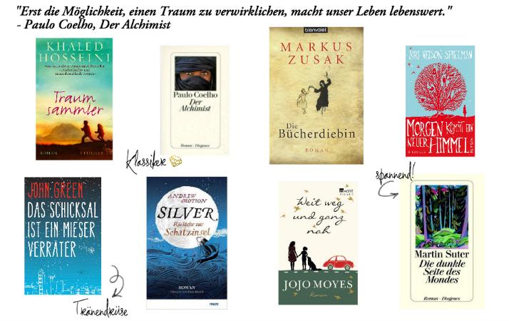 Summer Reading List: Part 2